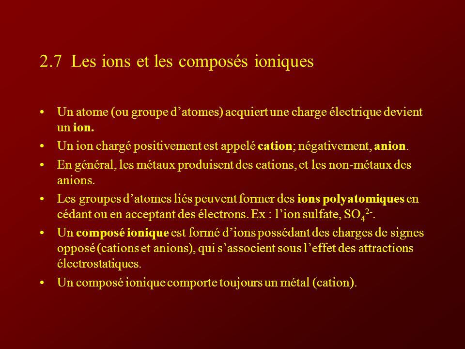 2.7 Les ions et les composés ioniques Un atome (ou groupe datomes) acquiert une charge électrique devient un ion.