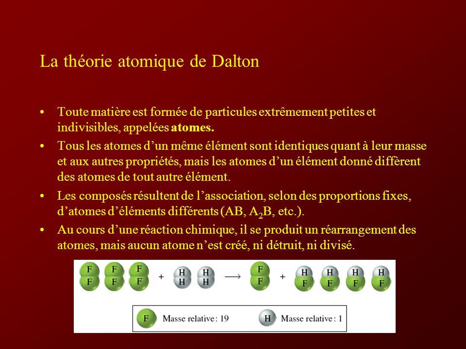 La théorie atomique de Dalton Toute matière est formée de particules extrêmement petites et indivisibles, appelées atomes.