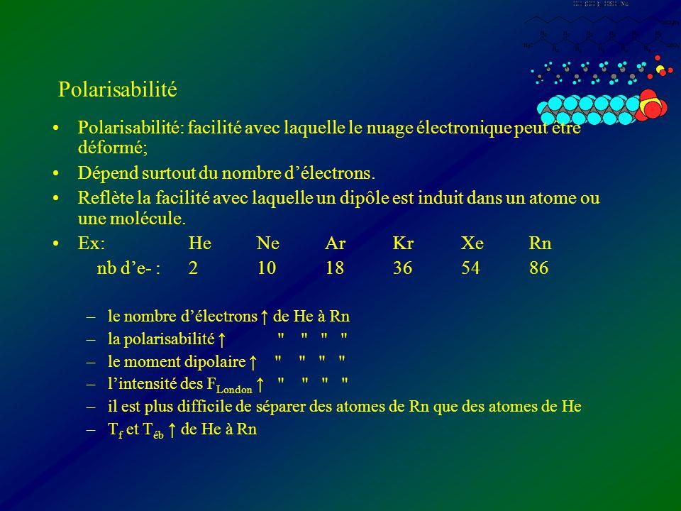 Polarisabilité Polarisabilité: facilité avec laquelle le nuage électronique peut être déformé; Dépend surtout du nombre délectrons. Reflète la facilit