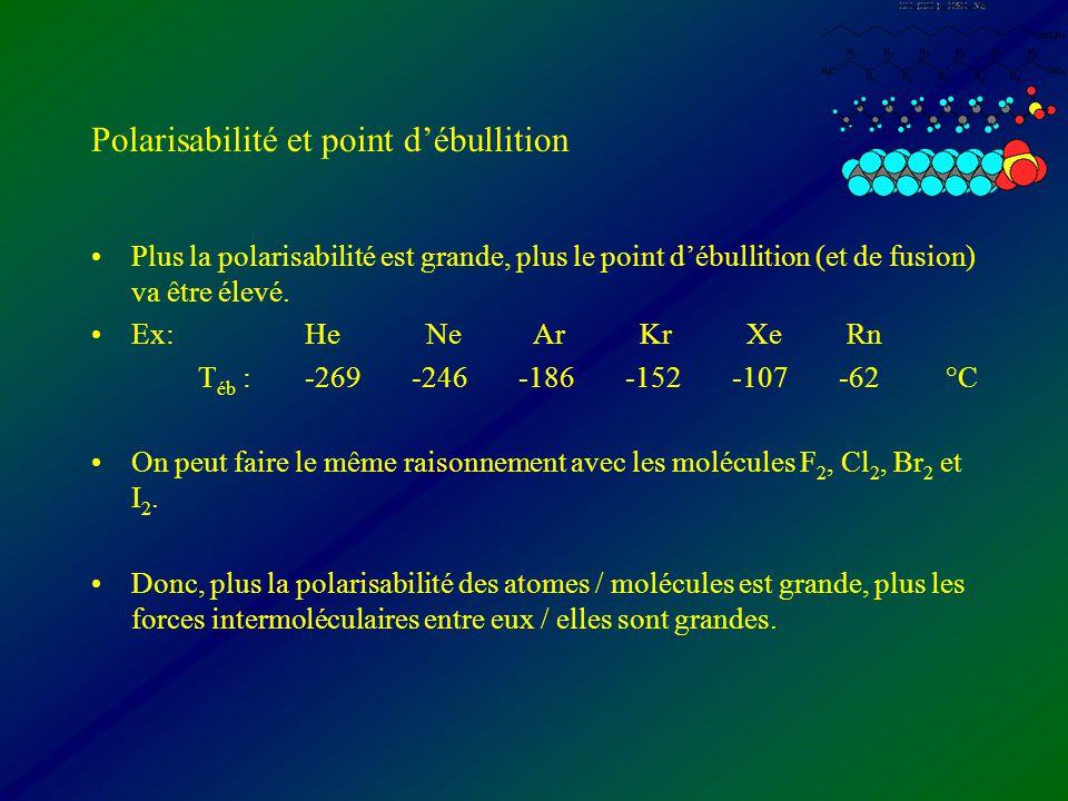 Polarisabilité et point débullition Plus la polarisabilité est grande, plus le point débullition (et de fusion) va être élevé. Ex:He Ne Ar Kr Xe Rn T