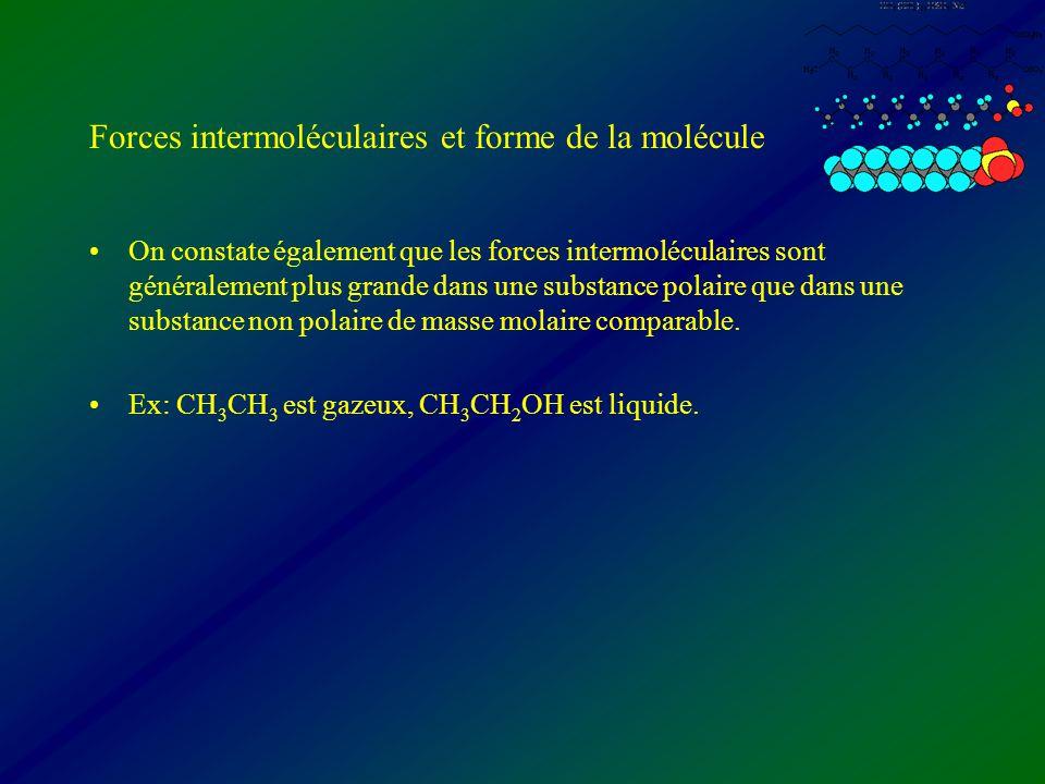 Forces intermoléculaires et forme de la molécule On constate également que les forces intermoléculaires sont généralement plus grande dans une substan