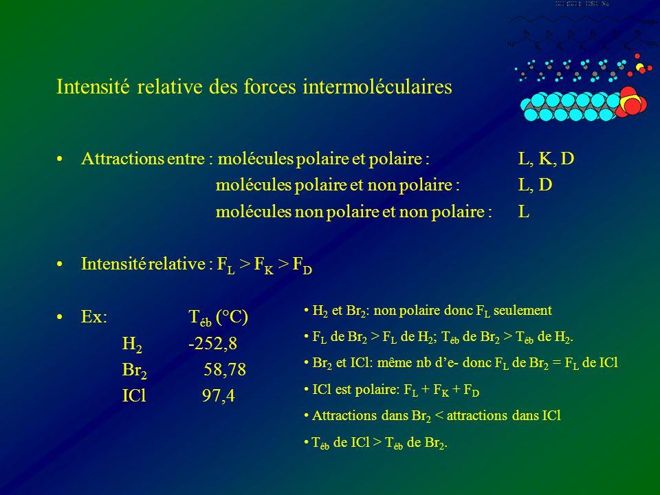 Intensité relative des forces intermoléculaires Attractions entre : molécules polaire et polaire :L, K, D molécules polaire et non polaire : L, D molé