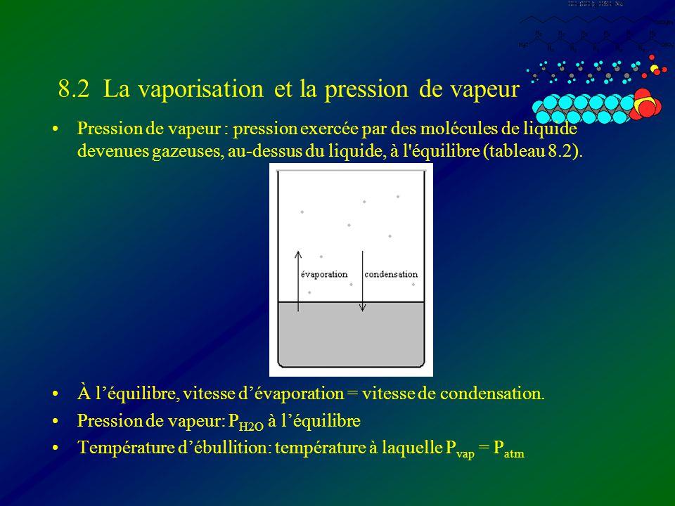 8.2 La vaporisation et la pression de vapeur Pression de vapeur : pression exercée par des molécules de liquide devenues gazeuses, au-dessus du liquid
