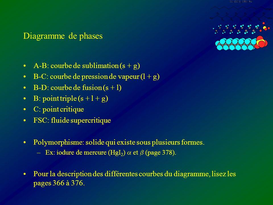 Diagramme de phases A-B: courbe de sublimation (s + g) B-C: courbe de pression de vapeur (l + g) B-D: courbe de fusion (s + l) B: point triple (s + l
