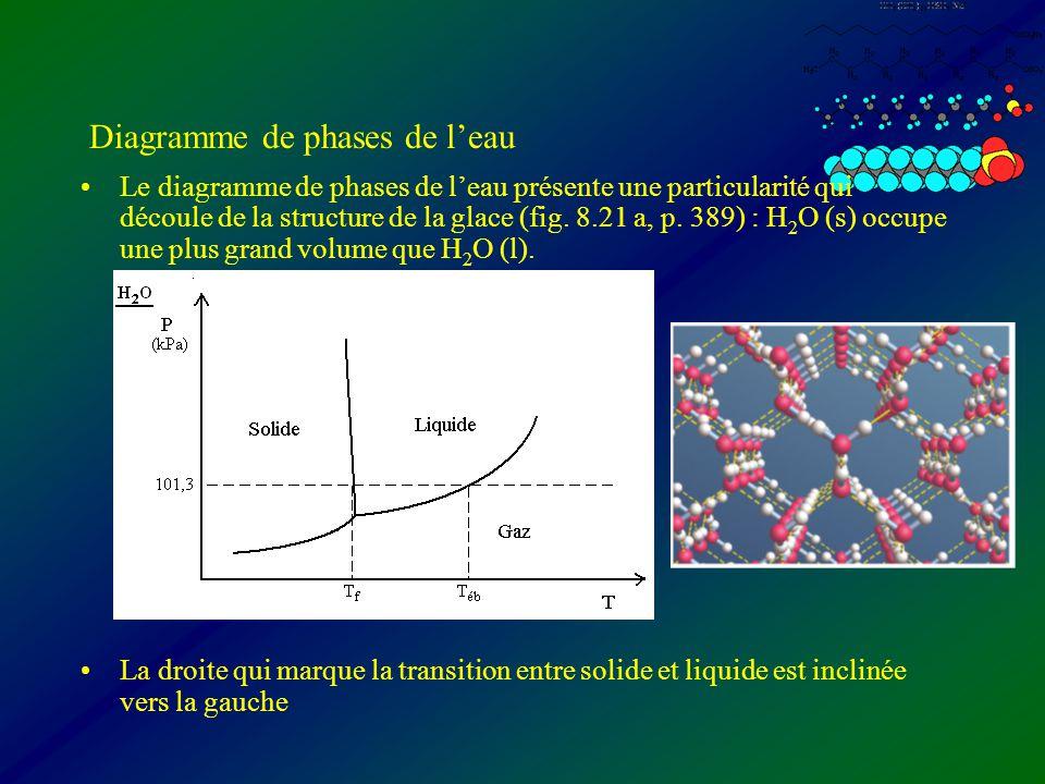 Diagramme de phases de leau Le diagramme de phases de leau présente une particularité qui découle de la structure de la glace (fig. 8.21 a, p. 389) :