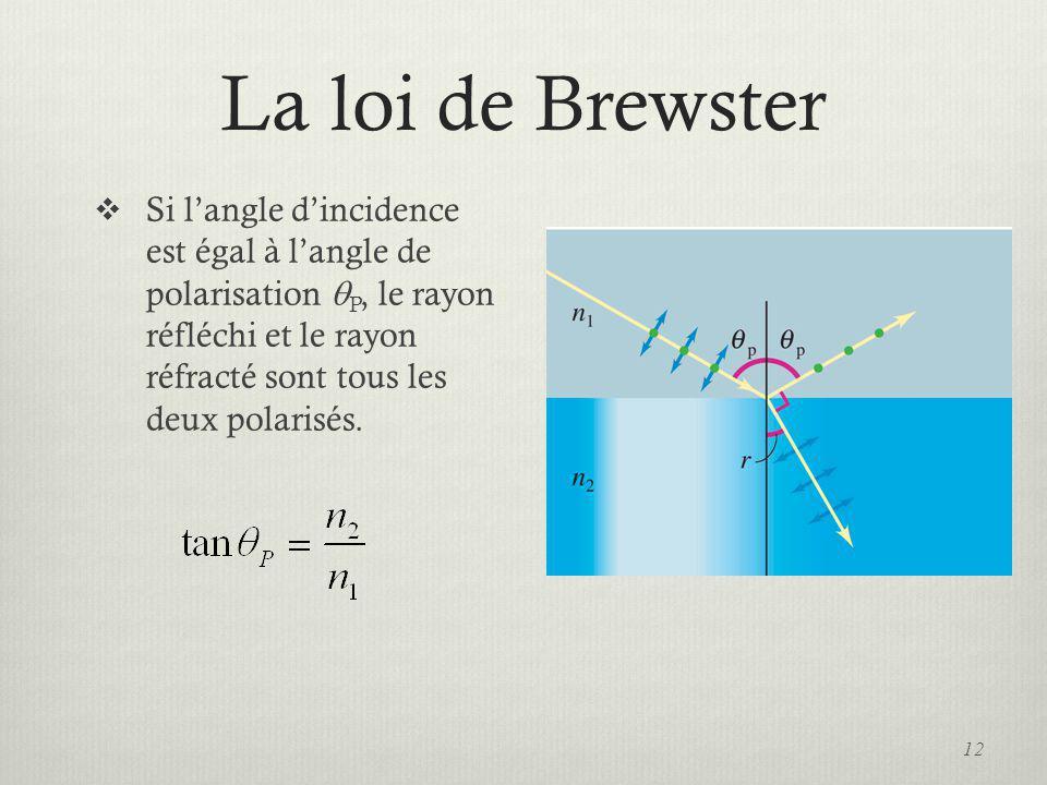 La loi de Brewster Si langle dincidence est égal à langle de polarisation P, le rayon réfléchi et le rayon réfracté sont tous les deux polarisés. 12