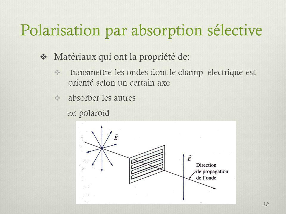 Matériaux qui ont la propriété de: transmettre les ondes dont le champ électrique est orienté selon un certain axe absorber les autres ex : polaroid 1