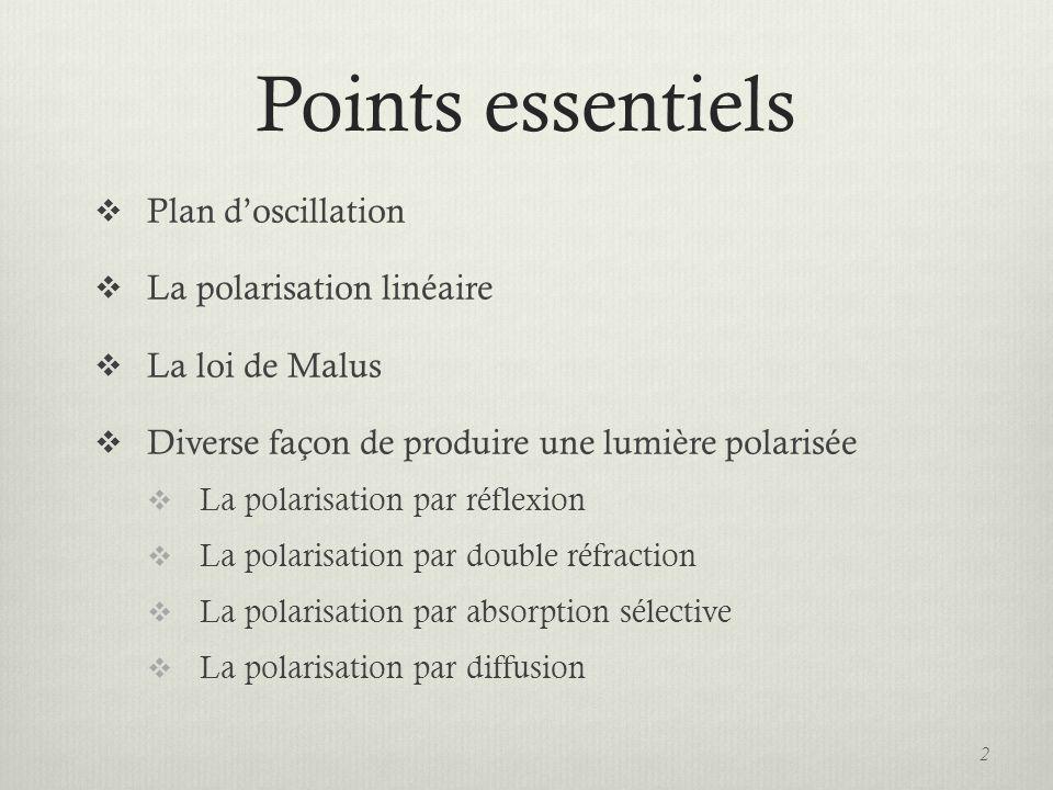 Points essentiels Plan doscillation La polarisation linéaire La loi de Malus Diverse façon de produire une lumière polarisée La polarisation par réfle
