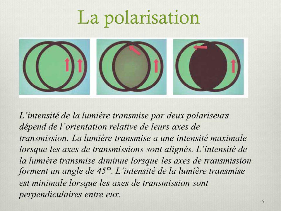 Lintensité de la lumière transmise par deux polariseurs dépend de lorientation relative de leurs axes de transmission. La lumière transmise a une inte