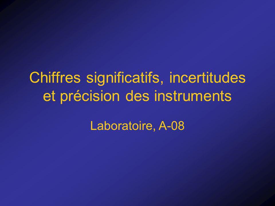 Précision des instruments Instrument à échelle graduée La précision correspond à la moitié de la plus petite division.