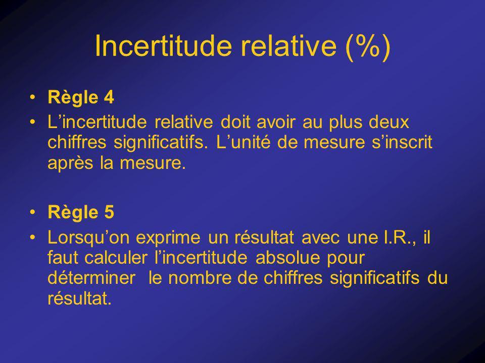 Incertitude relative (%) Règle 4 Lincertitude relative doit avoir au plus deux chiffres significatifs. Lunité de mesure sinscrit après la mesure. Règl