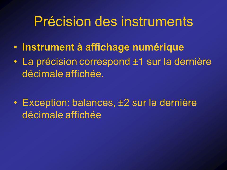 Précision des instruments Instrument à affichage numérique La précision correspond ±1 sur la dernière décimale affichée. Exception: balances, ±2 sur l