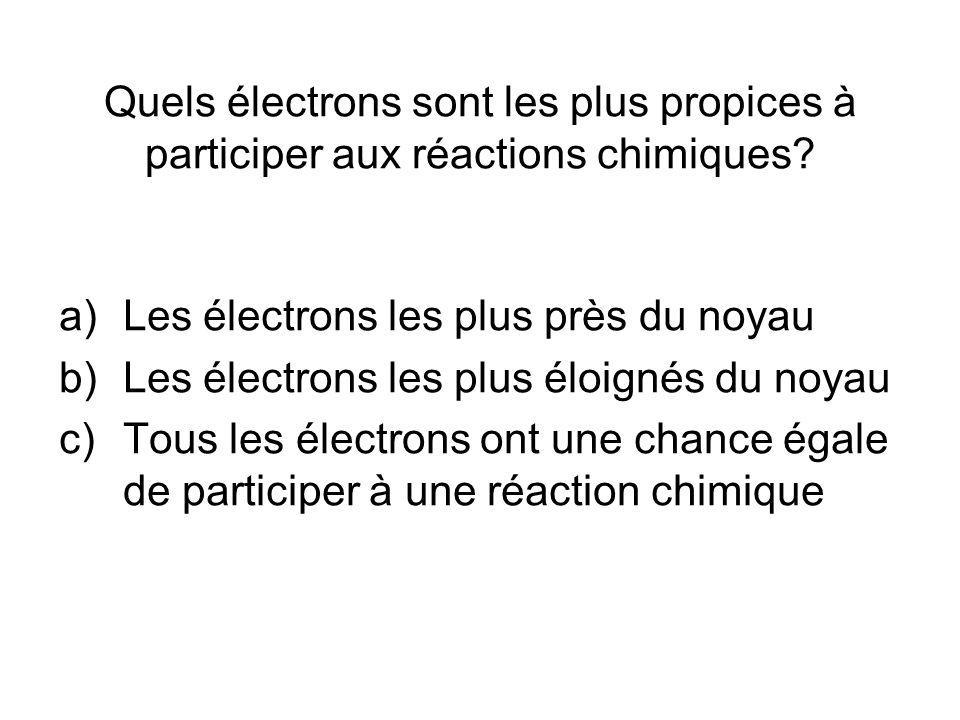 Quels électrons sont les plus propices à participer aux réactions chimiques.