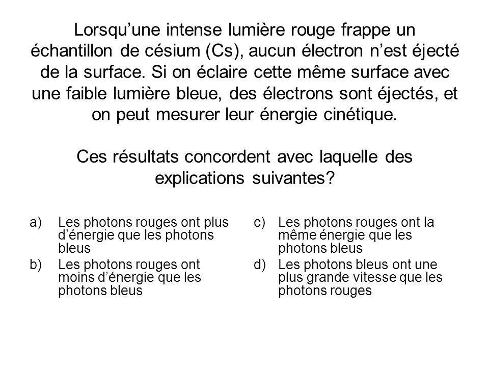 Lorsquune intense lumière rouge frappe un échantillon de césium (Cs), aucun électron nest éjecté de la surface.