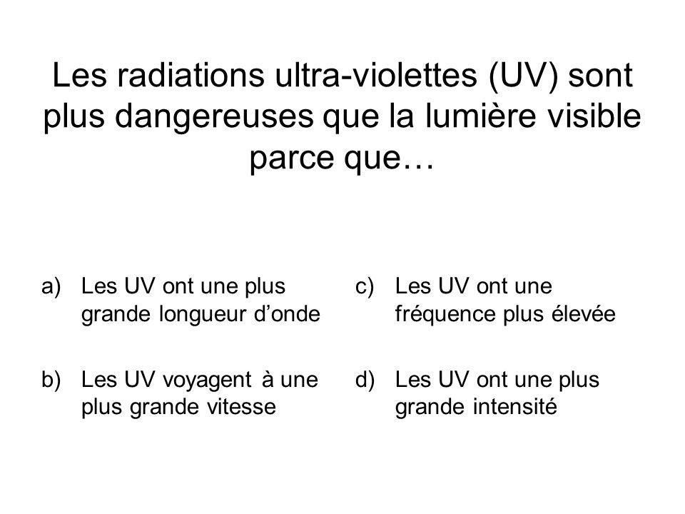 Les radiations ultra-violettes (UV) sont plus dangereuses que la lumière visible parce que… a)Les UV ont une plus grande longueur donde b)Les UV voyagent à une plus grande vitesse c)Les UV ont une fréquence plus élevée d)Les UV ont une plus grande intensité