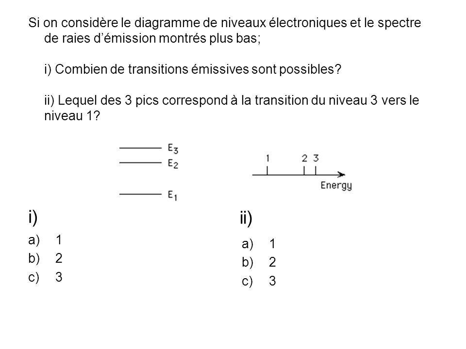 Si on considère le diagramme de niveaux électroniques et le spectre de raies démission montrés plus bas; i) Combien de transitions émissives sont possibles.