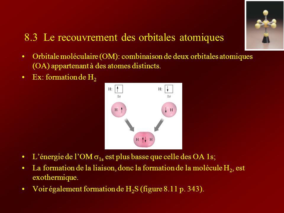 8.3 Le recouvrement des orbitales atomiques Orbitale moléculaire (OM): combinaison de deux orbitales atomiques (OA) appartenant à des atomes distincts
