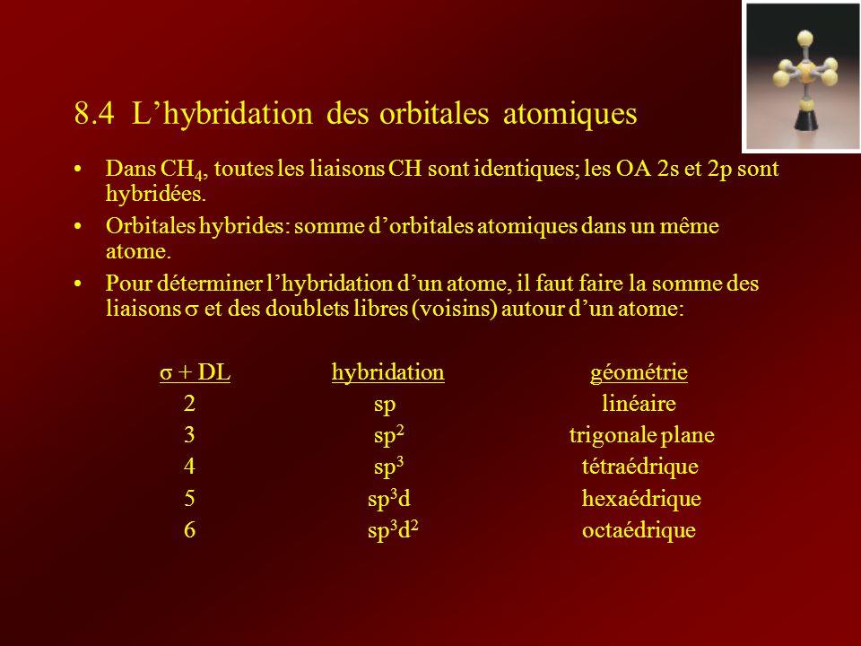 8.4 Lhybridation des orbitales atomiques Dans CH 4, toutes les liaisons CH sont identiques; les OA 2s et 2p sont hybridées. Orbitales hybrides: somme