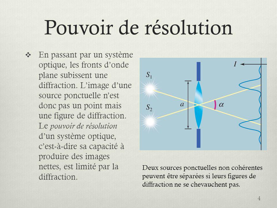 Le critère de Rayleigh Selon le critère de Rayleigh, deux images sont tout juste séparées lorsque le maximum central dune figure coïncide avec le premier minimum de lautre.