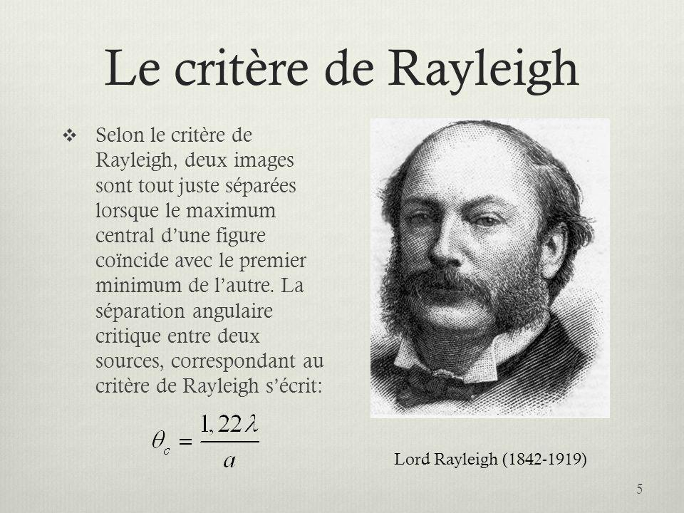 Pouvoir de résolution et critère de Rayleigh 6