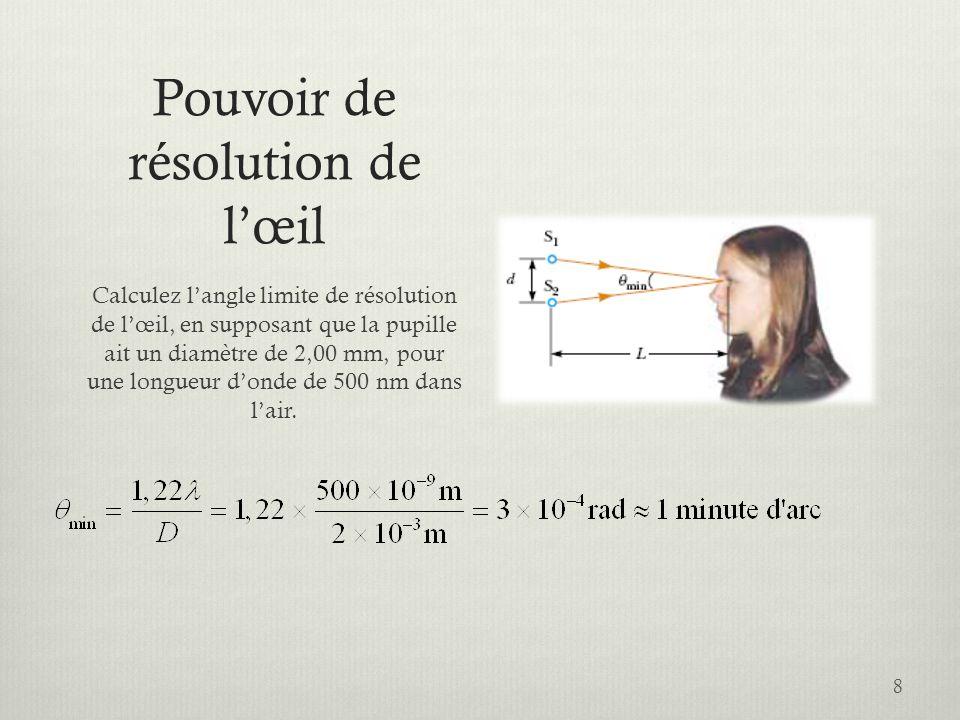 Pouvoir de résolution de lœil (suite) Déterminez la séparation minimale d entre deux sources ponctuelles que lœil est capable de distinguer si elles sont situées à la distance L de lobservateur.