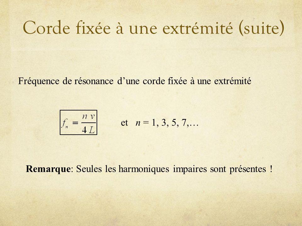 Corde fixée à une extrémité (suite) Fréquence de résonance dune corde fixée à une extrémité et n = 1, 3, 5, 7,… Remarque: Seules les harmoniques impai
