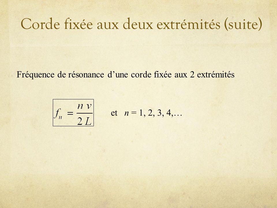 Corde fixée aux deux extrémités (suite) Fréquence de résonance dune corde fixée aux 2 extrémités et n = 1, 2, 3, 4,…