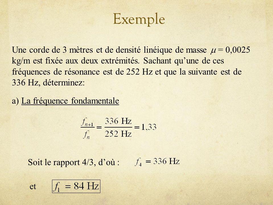 Exemple (suite) b) La tension dans la corde Prenons le mode fondamental et Calcul de la vitesse et:doù