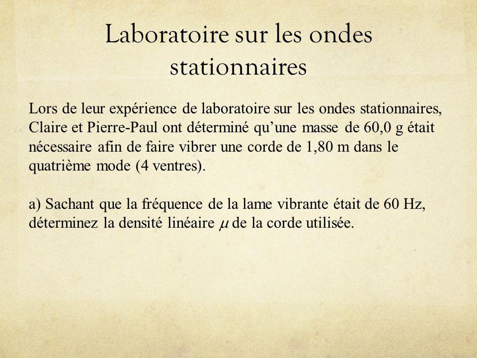 Laboratoire sur les ondes stationnaires Lors de leur expérience de laboratoire sur les ondes stationnaires, Claire et Pierre-Paul ont déterminé quune