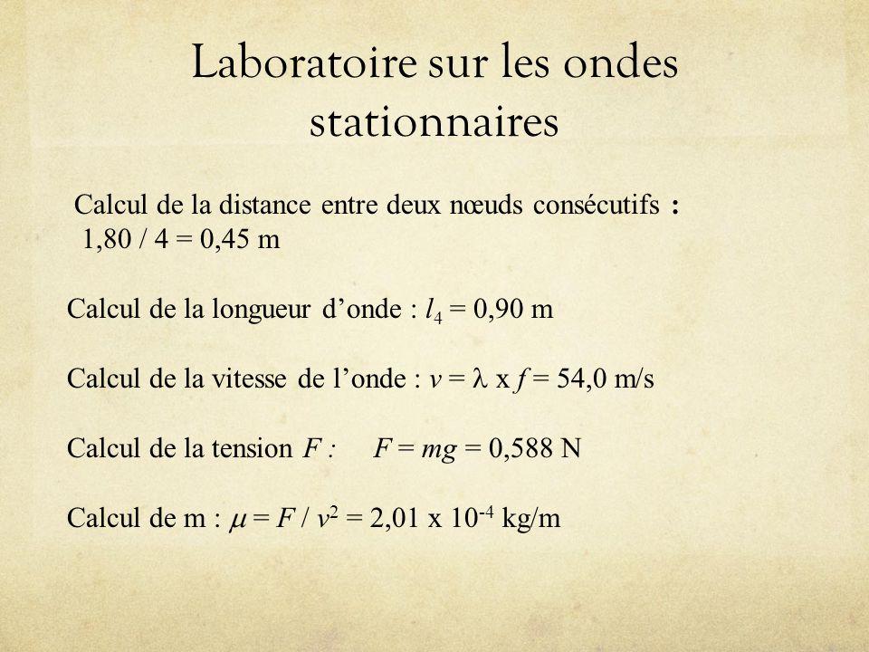 Laboratoire sur les ondes stationnaires Calcul de la distance entre deux nœuds consécutifs : 1,80 / 4 = 0,45 m Calcul de la longueur donde : l 4 = 0,9