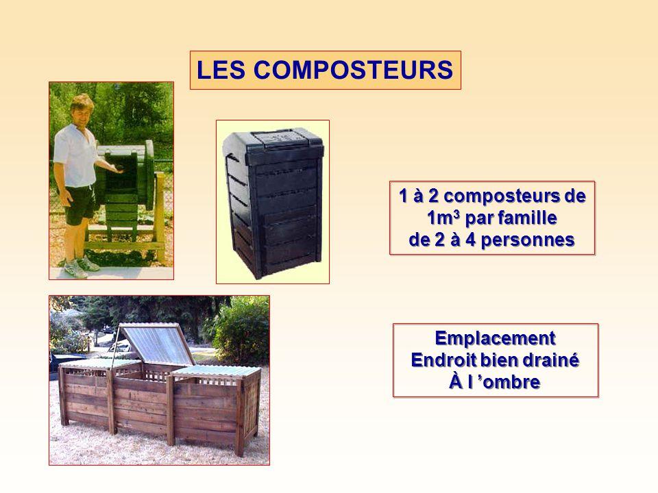 LES COMPOSTEURS 1 à 2 composteurs de 1m 3 par famille de 2 à 4 personnes Emplacement Endroit bien drainé À l ombre Emplacement Endroit bien drainé À l ombre