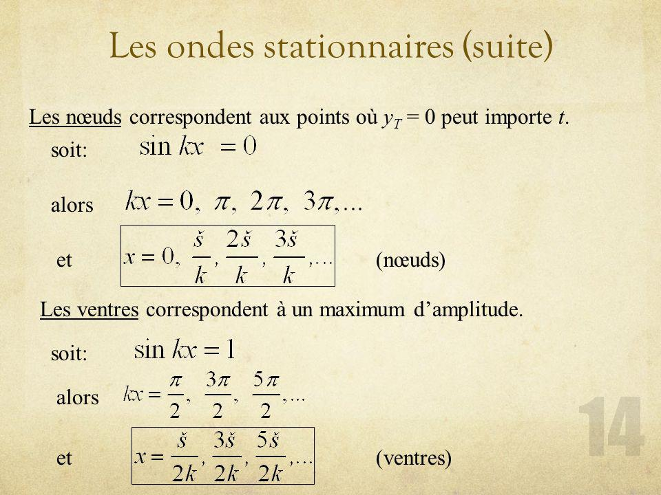 Les nœuds correspondent aux points où y T = 0 peut importe t. Les ventres correspondent à un maximum damplitude. soit: alors et(ventres) et(nœuds)