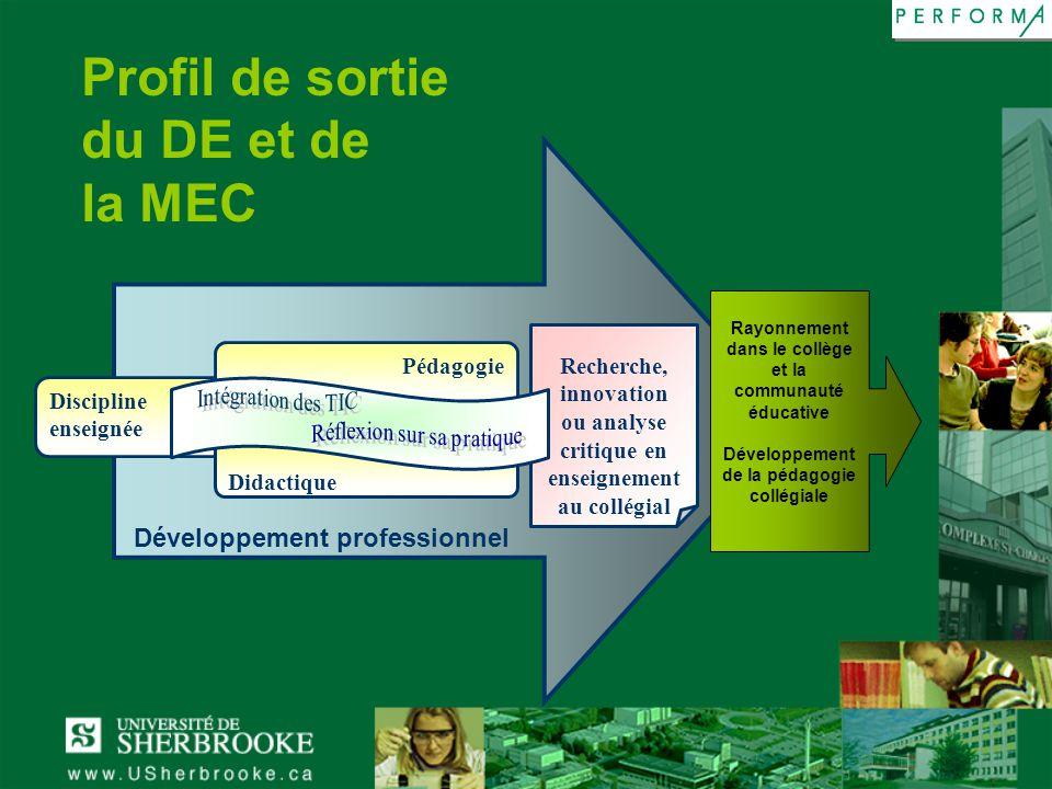 Recherche, innovation ou analyse critique en enseignement au collégial Profil de sortie du DE et de la MEC Discipline enseignée Pédagogie Didactique R
