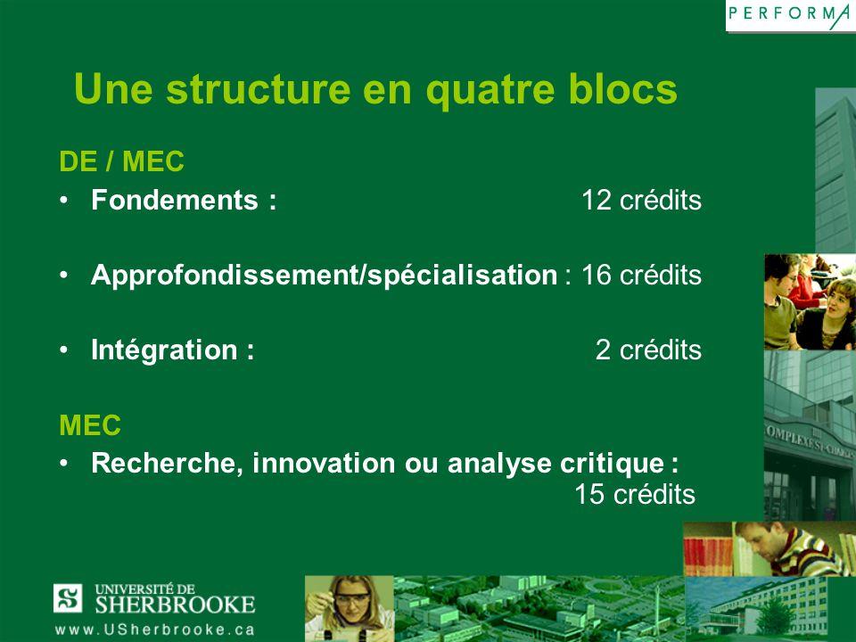 Une structure en quatre blocs DE / MEC Fondements : 12 crédits Approfondissement/spécialisation : 16 crédits Intégration : 2 crédits MEC Recherche, in