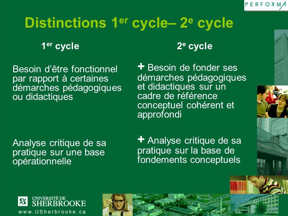 Distinctions 1 er cycle– 2 e cycle 1 er cycle Besoin dêtre fonctionnel par rapport à certaines démarches pédagogiques ou didactiques Analyse critique