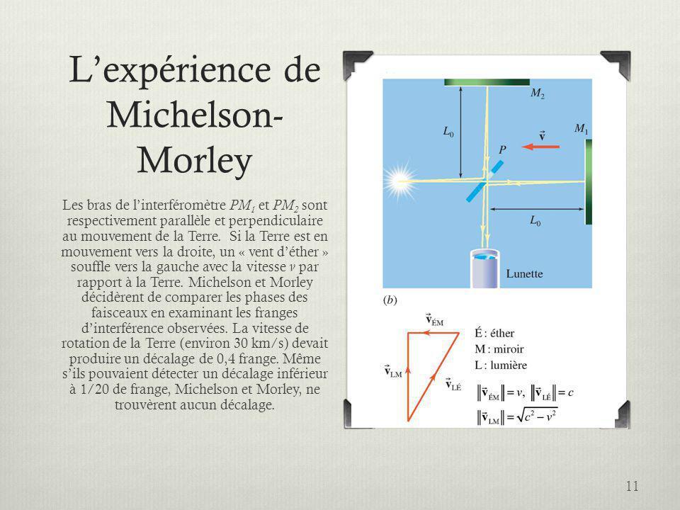 11 Lexpérience de Michelson- Morley Les bras de linterféromètre PM 1 et PM 2 sont respectivement parallèle et perpendiculaire au mouvement de la Terre.