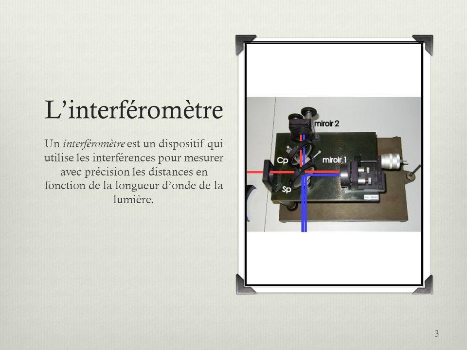 Linterféromètre Un interféromètre est un dispositif qui utilise les interférences pour mesurer avec précision les distances en fonction de la longueur donde de la lumière.