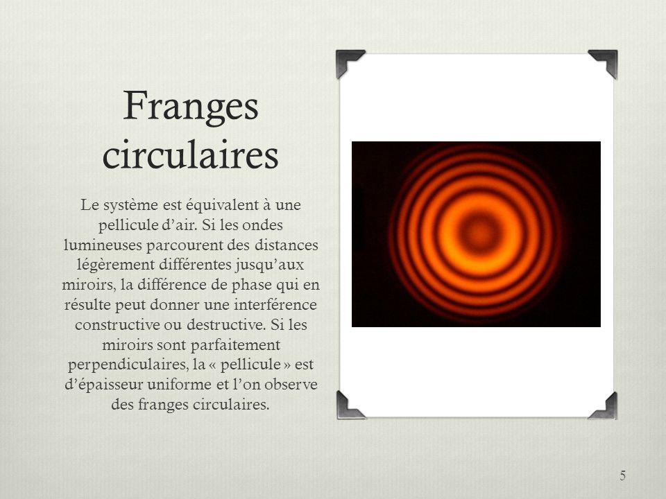 5 Franges circulaires Le système est équivalent à une pellicule dair.
