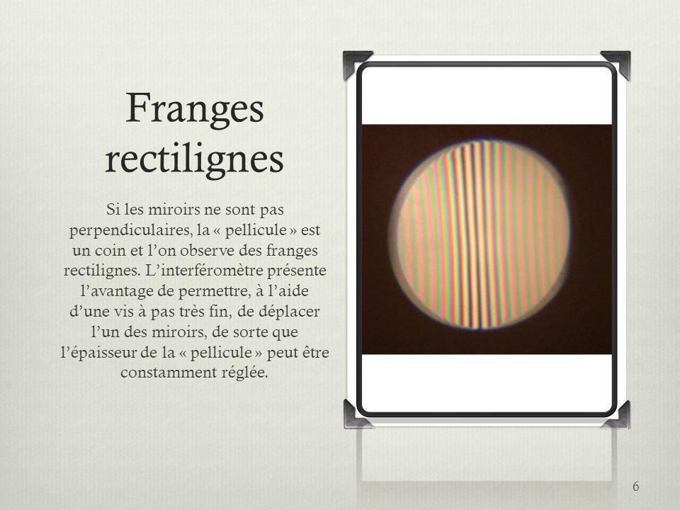 6 Franges rectilignes Si les miroirs ne sont pas perpendiculaires, la « pellicule » est un coin et lon observe des franges rectilignes.