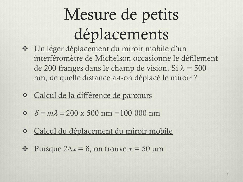Mesure de lindice de réfraction dun gaz Un film dindice de réfraction de 1,33 de 12 m est inséré dans un bras de linterféromètre de Michelson.