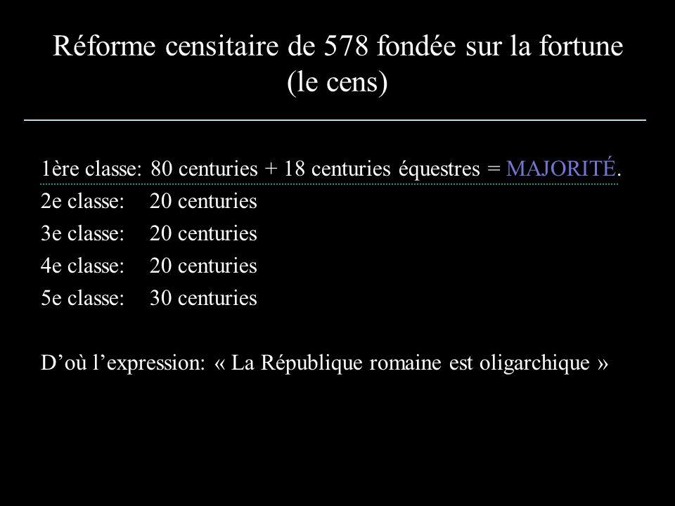 Réforme censitaire de 578 fondée sur la fortune (le cens) 1ère classe: 80 centuries + 18 centuries équestres = MAJORITÉ. 2e classe: 20 centuries 3e cl