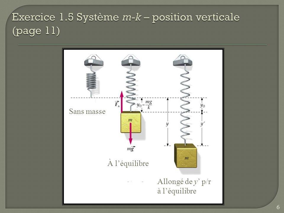 Posons y = y 0 + y À léquilibre F y = 0 Soit: Ce qui donne: y 7