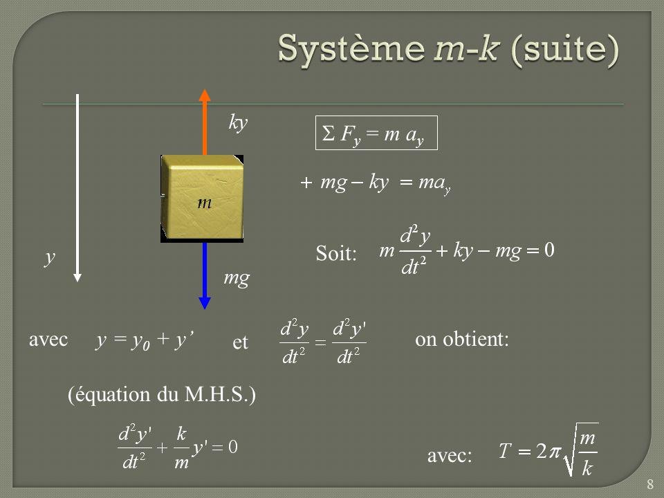 avec y = y 0 + y F y = m a y y Soit: et on obtient: (équation du M.H.S.) avec: 8