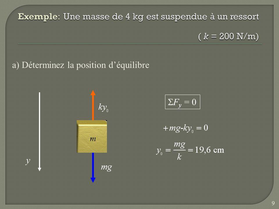 a) Déterminez la position déquilibre y F y = 0 9