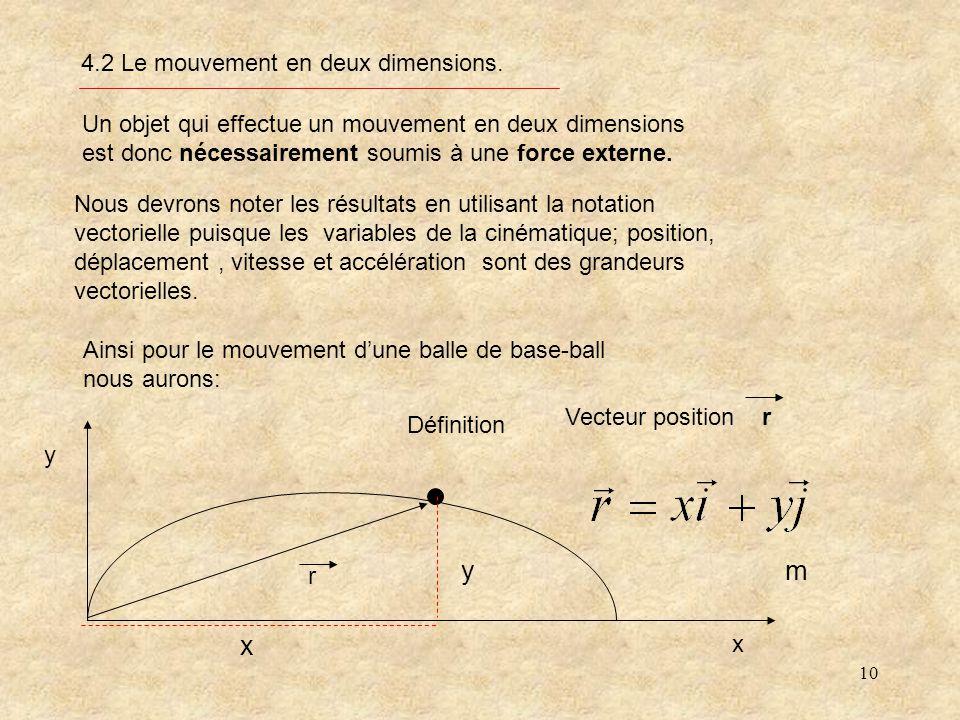 10 4.2 Le mouvement en deux dimensions.