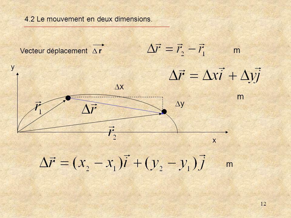 12 4.2 Le mouvement en deux dimensions. Vecteur déplacement r x y m m m x y