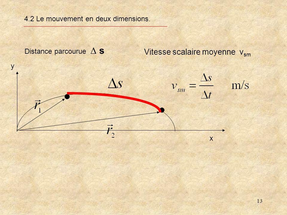 13 4.2 Le mouvement en deux dimensions. Distance parcourue s x y Vitesse scalaire moyenne v sm