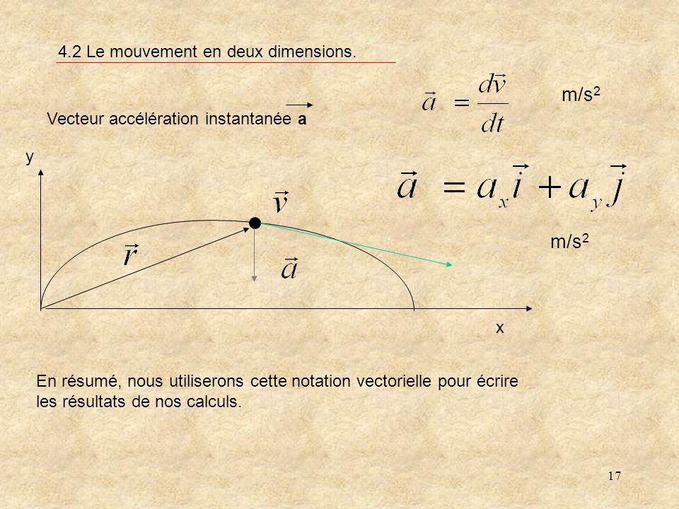 17 4.2 Le mouvement en deux dimensions.