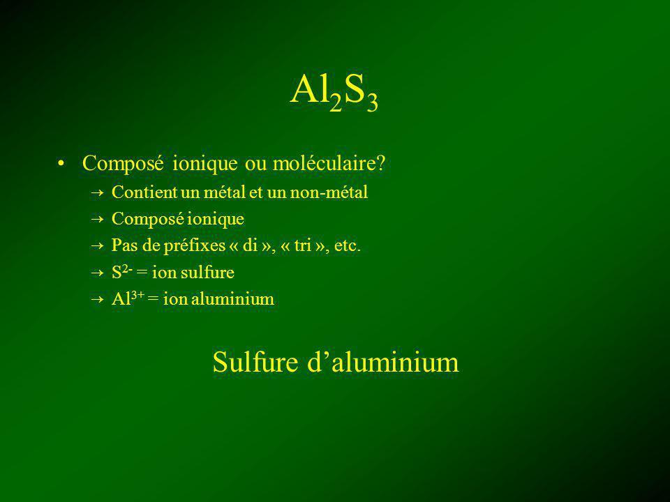 Al 2 S 3 Composé ionique ou moléculaire? Contient un métal et un non-métal Composé ionique Pas de préfixes « di », « tri », etc. S 2- = ion sulfure Al
