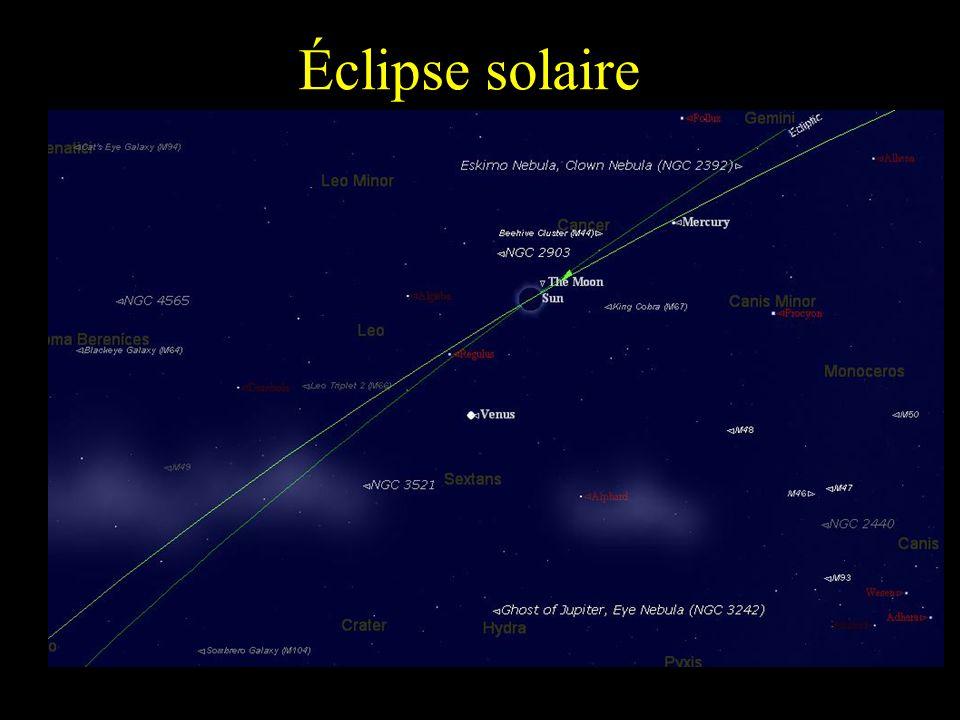 Éclipse lunaire ? Pas ce mois-ci ? Pleine Lune Nœud